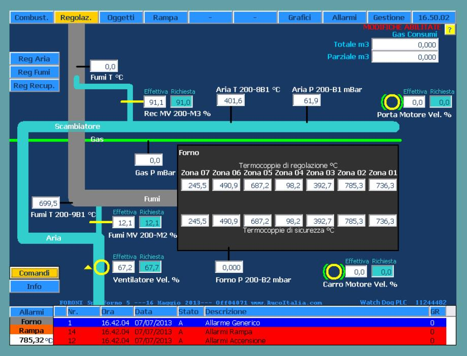 AuCo Solutions HMI SCADA software: General control of the oven
