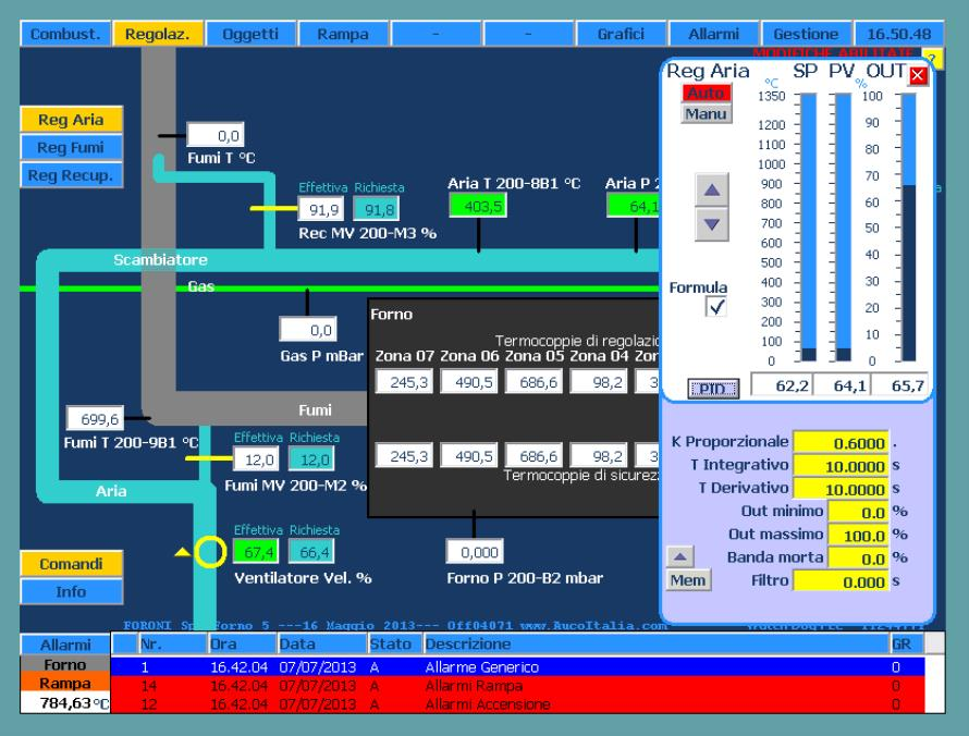 AuCo Solutions HMI SCADA software: Regulation of the combustion air control