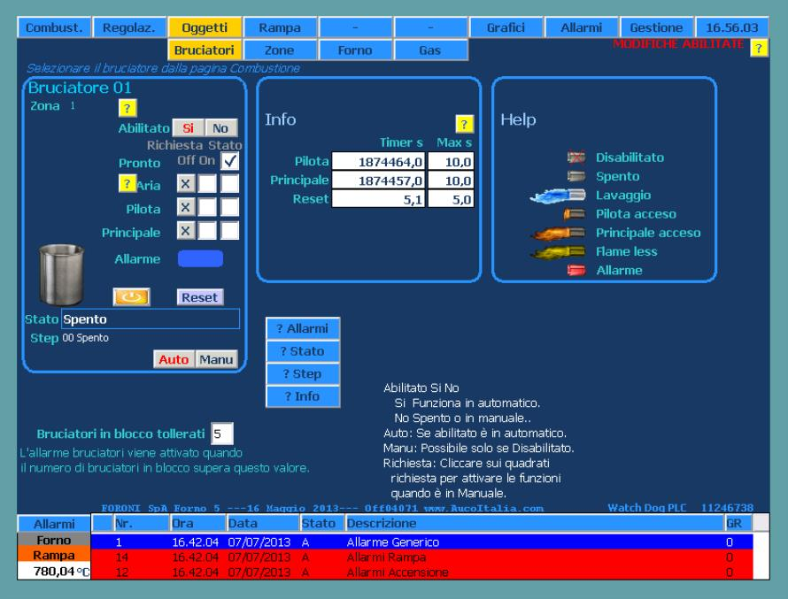 AuCo Solutions HMI SCADA software: Control page for each burner