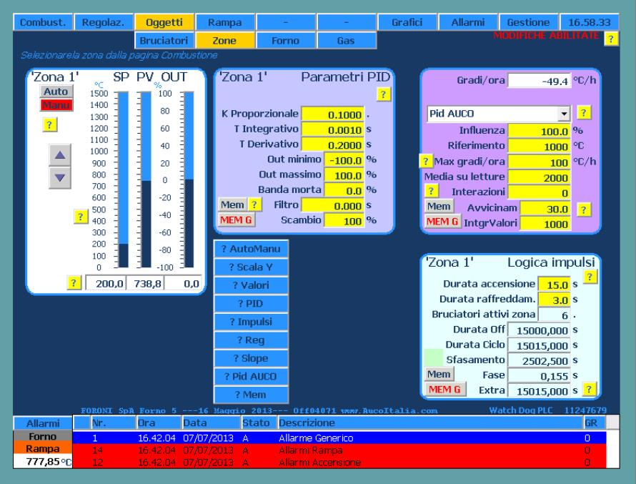 AuCo Solutions HMI SCADA software: Control page for each temperature regulation section