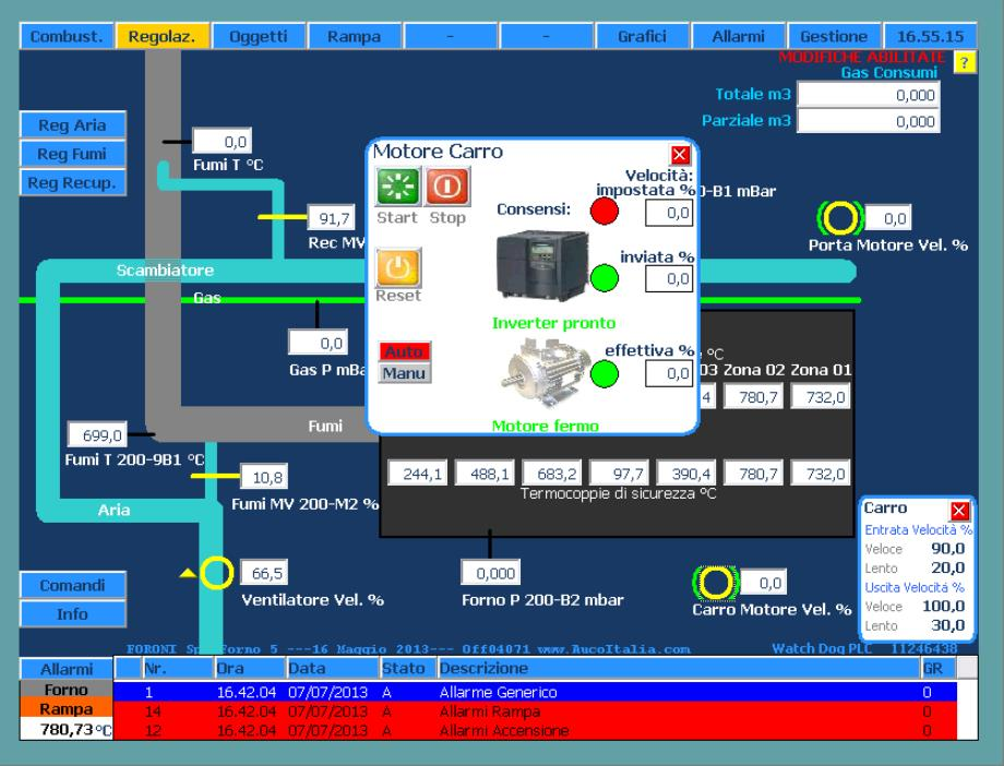 AuCo Solutions HMI SCADA software: Popup control panel for each electric motor